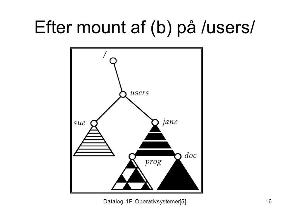 Datalogi 1F: Operativsystemer[5]16 Efter mount af (b) på /users/