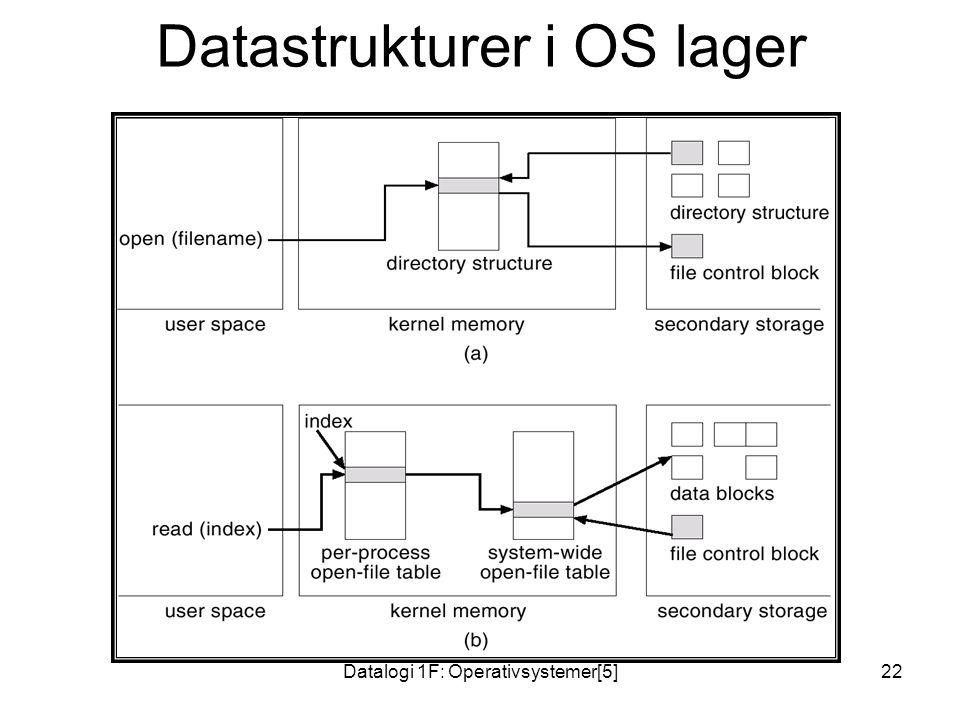 Datalogi 1F: Operativsystemer[5]22 Datastrukturer i OS lager