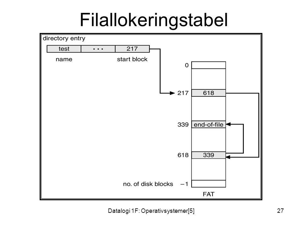Datalogi 1F: Operativsystemer[5]27 Filallokeringstabel