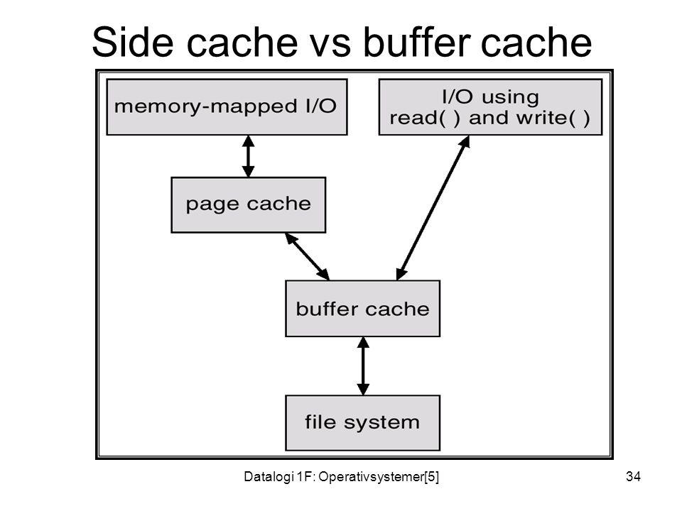 Datalogi 1F: Operativsystemer[5]34 Side cache vs buffer cache