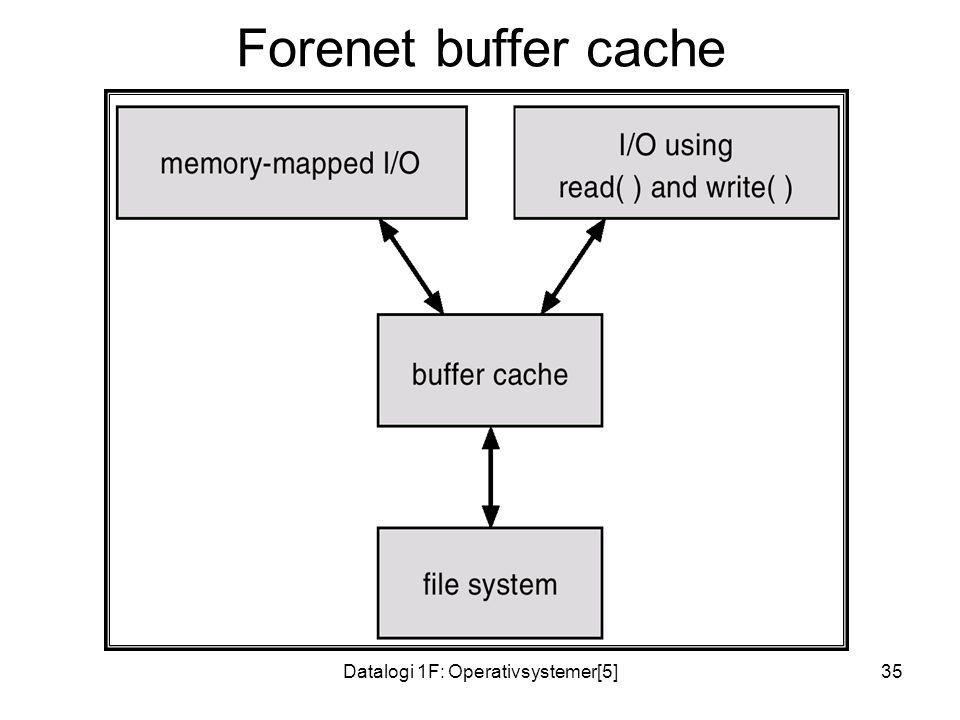 Datalogi 1F: Operativsystemer[5]35 Forenet buffer cache