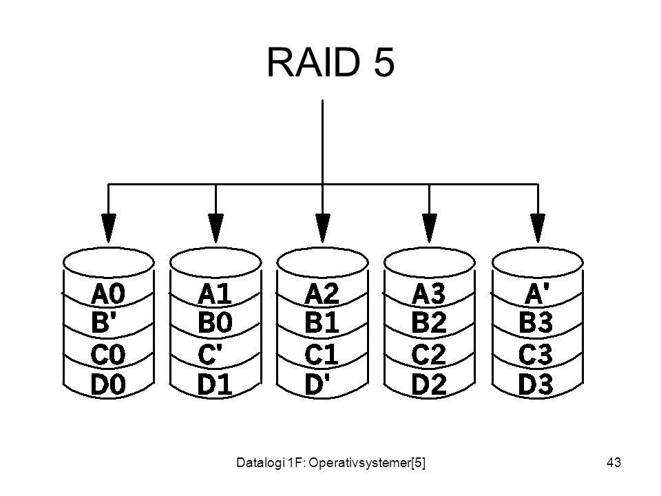 Datalogi 1F: Operativsystemer[5]43 RAID 5