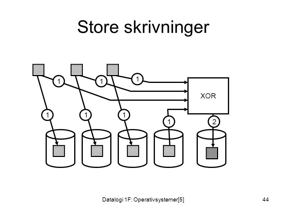 Datalogi 1F: Operativsystemer[5]44 Store skrivninger XOR 1 1 12 1 1 1 1