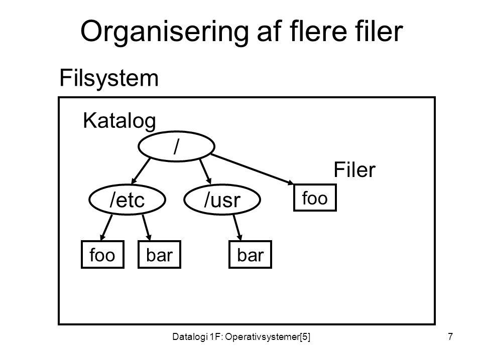 Datalogi 1F: Operativsystemer[5]7 Organisering af flere filer Filsystem /etc Katalog /usr / bar foo bar Filer foo