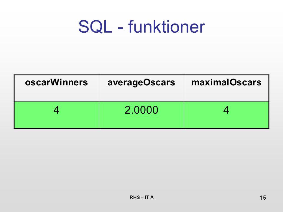 RHS – IT A 15 SQL - funktioner oscarWinnersaverageOscarsmaximalOscars 42.00004