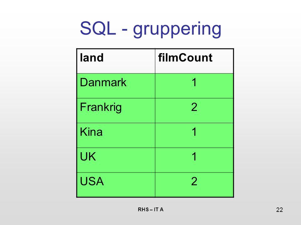 RHS – IT A 22 SQL - gruppering landfilmCount Danmark1 Frankrig2 Kina1 UK1 USA2