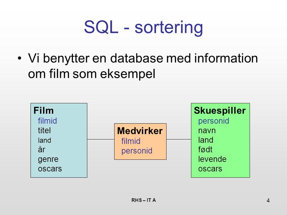 RHS – IT A 4 SQL - sortering Vi benytter en database med information om film som eksempel Film filmid titel land år genre oscars Skuespiller personid navn land født levende oscars Medvirker filmid personid