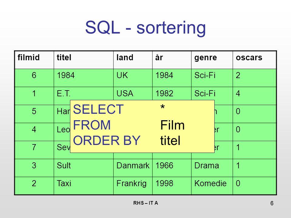 RHS – IT A 6 SQL - sortering filmidtitellandårgenreoscars 61984UK1984Sci-Fi2 1E.T.USA1982Sci-Fi4 5Hard BoiledKina1992Action0 4LeonFrankrig1994Thriller0 7SevenUSA1995Thriller1 3SultDanmark1966Drama1 2TaxiFrankrig1998Komedie0 SELECT * FROM Film ORDER BY titel