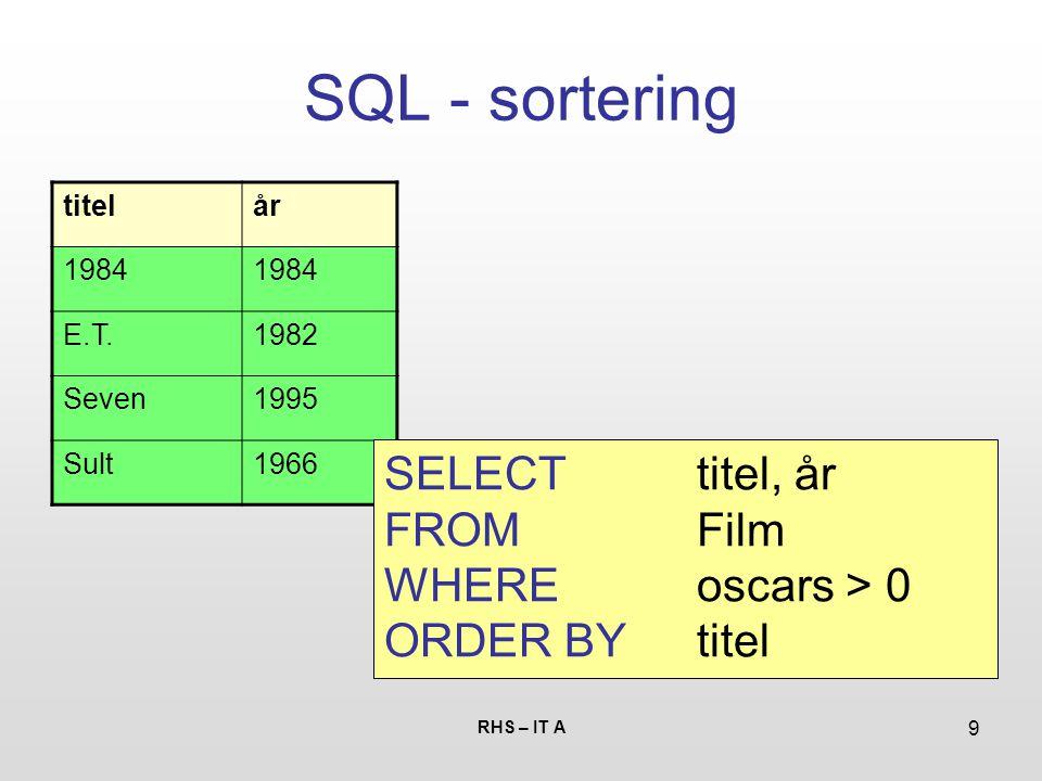 RHS – IT A 9 SQL - sortering titelår 1984 E.T.1982 Seven1995 Sult1966 SELECT titel, år FROM Film WHEREoscars > 0 ORDER BY titel