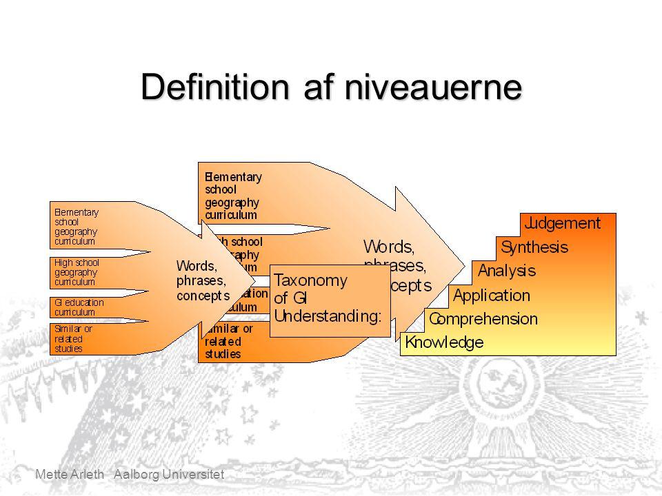 Mette Arleth Aalborg Universitet Definition af niveauerne