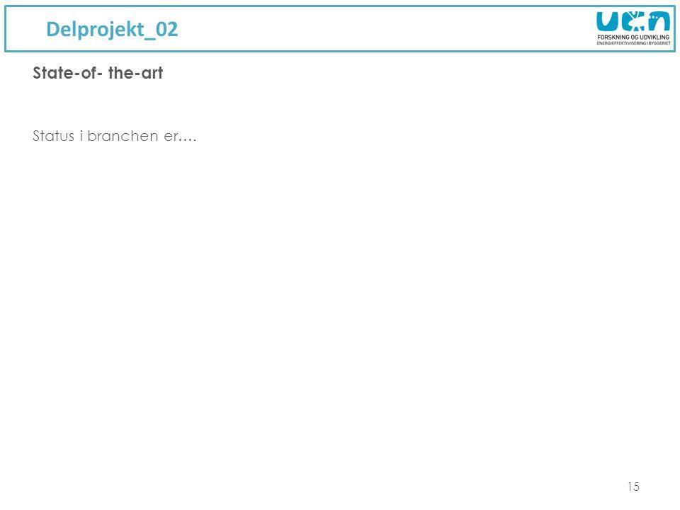 Delprojekt_02 15 Status i branchen er…. State-of- the-art