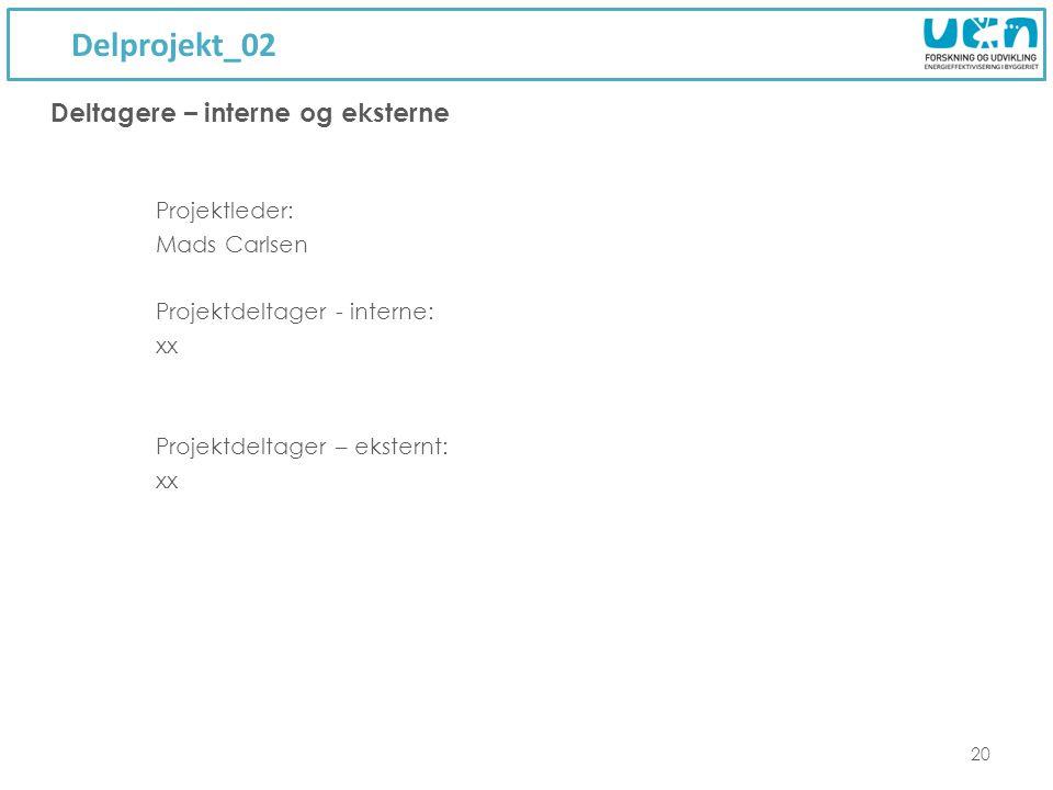 Delprojekt_02 20 Projektleder: Mads Carlsen Projektdeltager - interne: xx Projektdeltager – eksternt: xx Deltagere – interne og eksterne