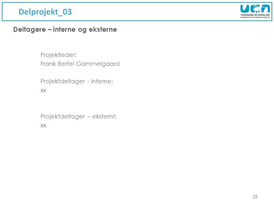 Delprojekt_03 28 Projektleder: Frank Bertel Gammelgaard Projektdeltager - interne: xx Projektdeltager – eksternt: xx Deltagere – interne og eksterne