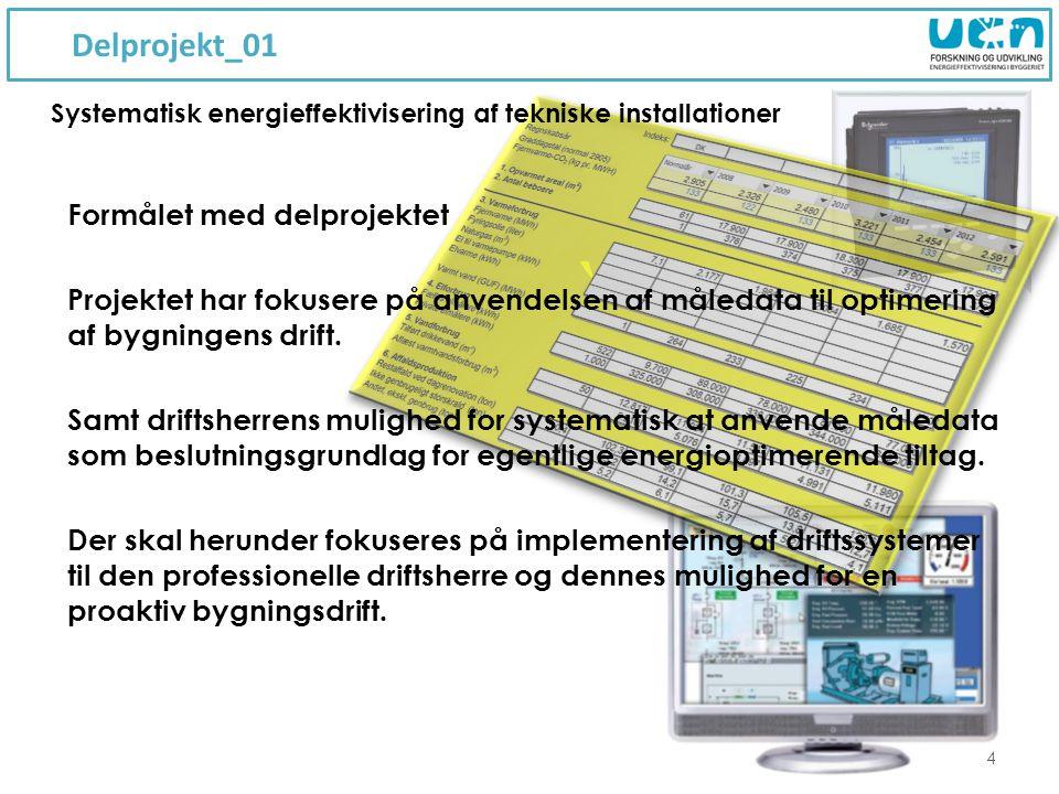 Delprojekt_01 4 Formålet med delprojektet Projektet har fokusere på anvendelsen af måledata til optimering af bygningens drift.