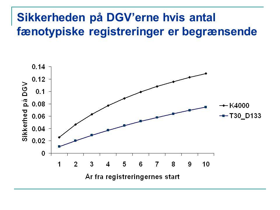 Sikkerheden på DGV'erne hvis antal fænotypiske registreringer er begrænsende