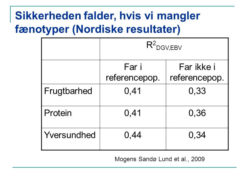Sikkerheden falder, hvis vi mangler fænotyper (Nordiske resultater) R 2 DGV,EBV Far i referencepop.