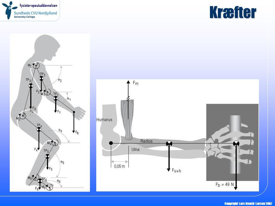 fysioterapeutuddannelsen Copyright Lars Henrik Larsen 2007 Kræfter
