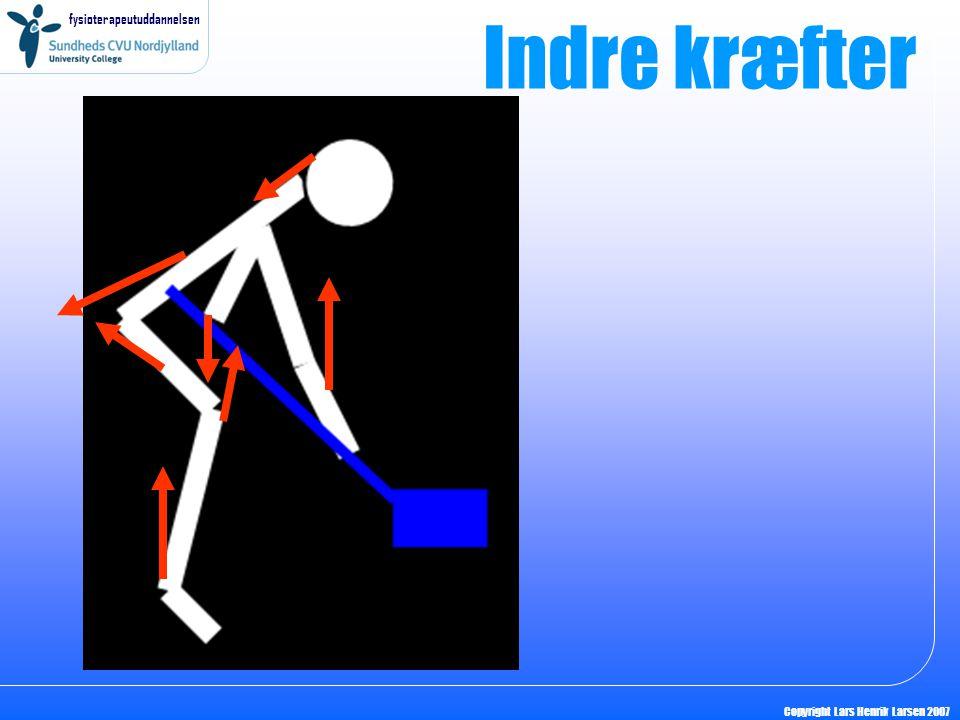 fysioterapeutuddannelsen Copyright Lars Henrik Larsen 2007 Indre kræfter