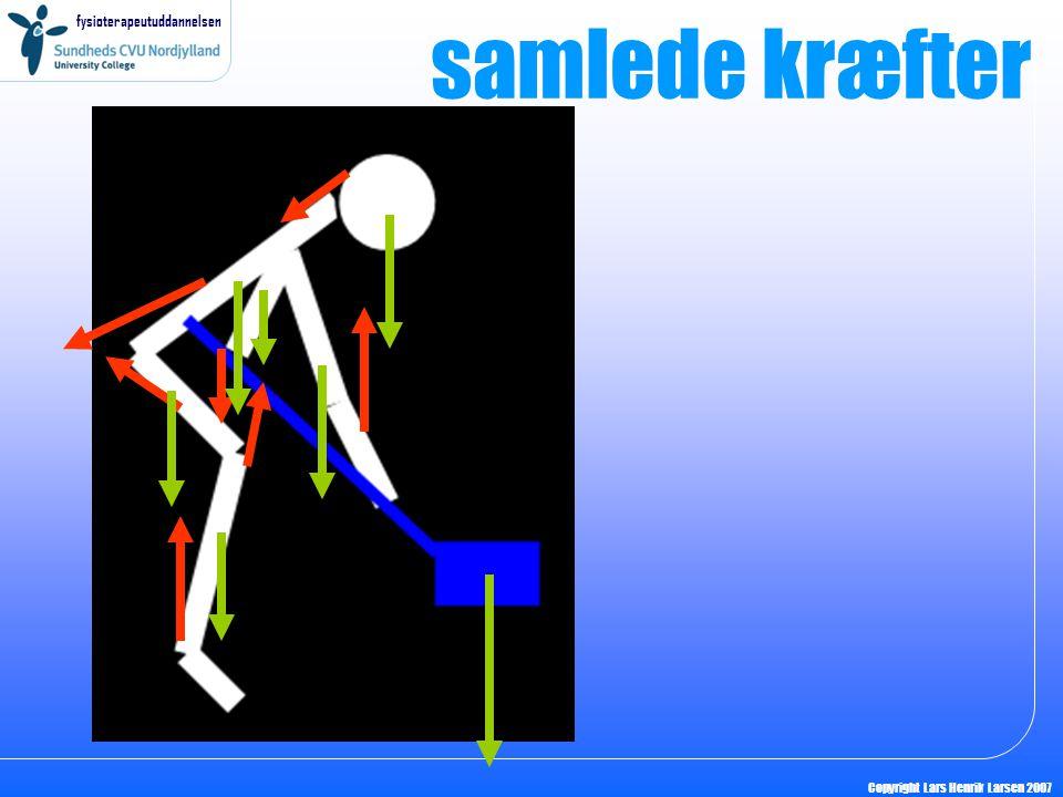 fysioterapeutuddannelsen Copyright Lars Henrik Larsen 2007 samlede kræfter