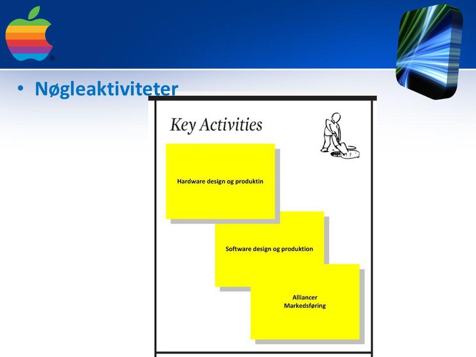 Nøgleaktiviteter