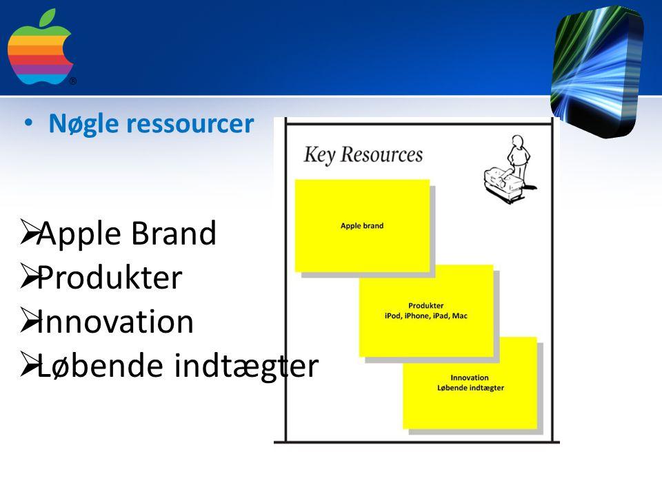 Nøgle ressourcer  Apple Brand  Produkter  Innovation  Løbende indtægter