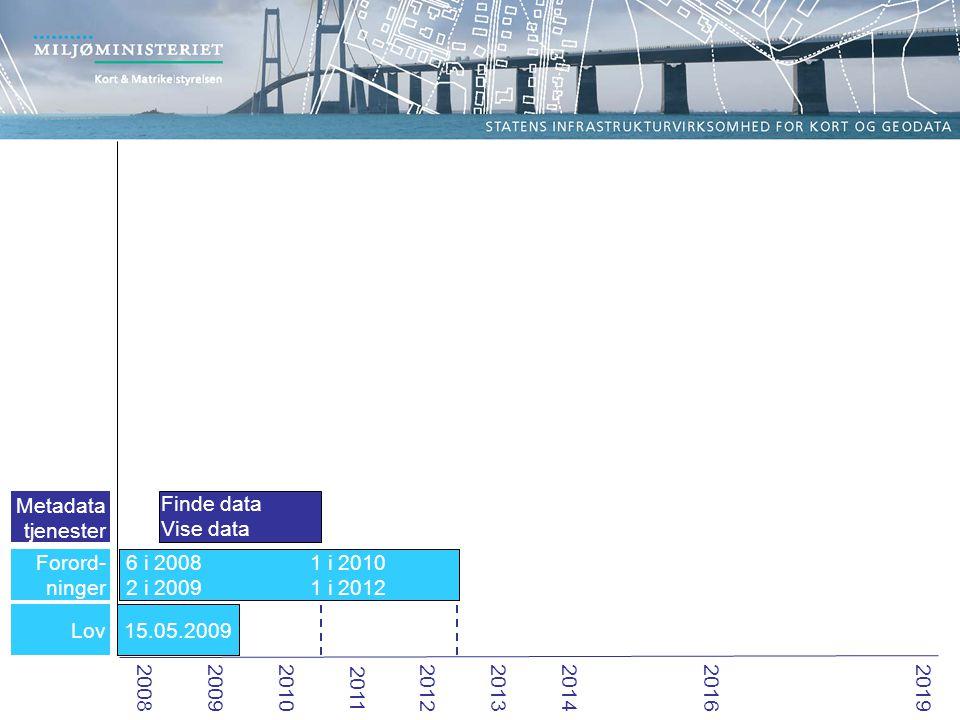 Forord- ninger Lov 15.05.2009 6 i 2008 1 i 2010 2 i 2009 1 i 2012 Metadata tjenester Finde data Vise data 2008 2009 201020112012 2013 2014 2016 2019
