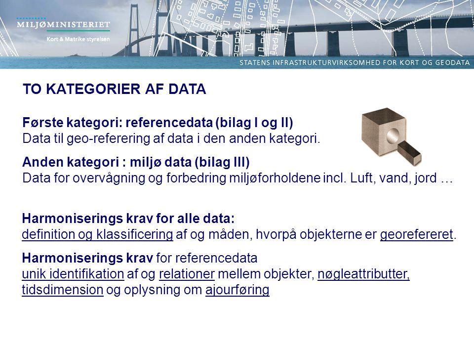 TO KATEGORIER AF DATA Første kategori: referencedata (bilag I og II) Data til geo-referering af data i den anden kategori.