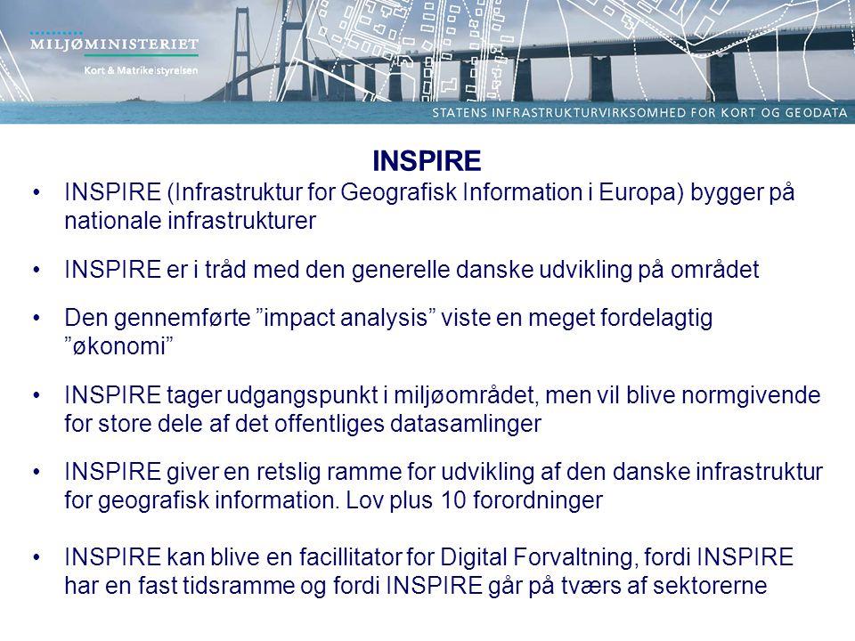 INSPIRE INSPIRE (Infrastruktur for Geografisk Information i Europa) bygger på nationale infrastrukturer INSPIRE er i tråd med den generelle danske udvikling på området Den gennemførte impact analysis viste en meget fordelagtig økonomi INSPIRE tager udgangspunkt i miljøområdet, men vil blive normgivende for store dele af det offentliges datasamlinger INSPIRE giver en retslig ramme for udvikling af den danske infrastruktur for geografisk information.