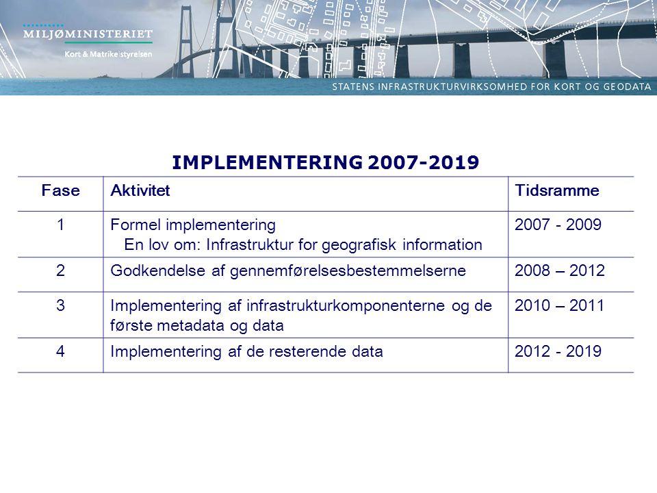 IMPLEMENTERING 2007-2019 FaseAktivitetTidsramme 1Formel implementering En lov om: Infrastruktur for geografisk information 2007 - 2009 2Godkendelse af gennemf ø relsesbestemmelserne2008 – 2012 3Implementering af infrastrukturkomponenterne og de f ø rste metadata og data 2010 – 2011 4Implementering af de resterende data2012 - 2019