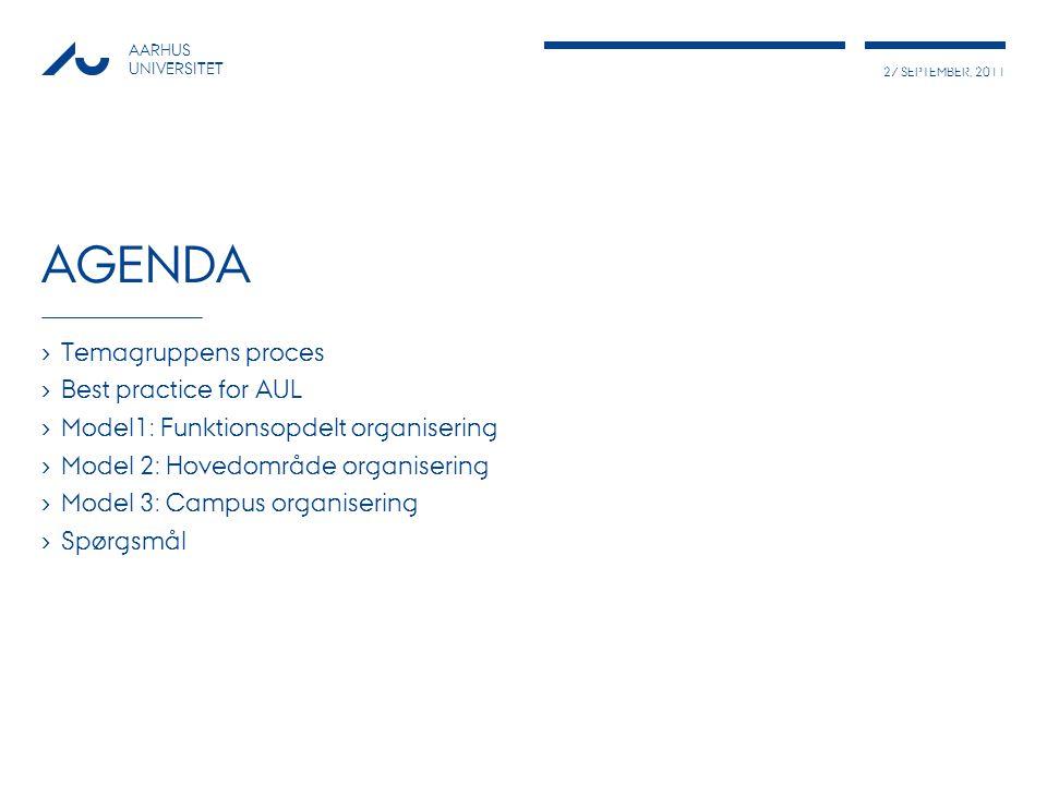 27 SEPTEMBER, 2011 AARHUS UNIVERSITET AGENDA › Temagruppens proces › Best practice for AUL › Model1: Funktionsopdelt organisering › Model 2: Hovedområde organisering › Model 3: Campus organisering › Spørgsmål