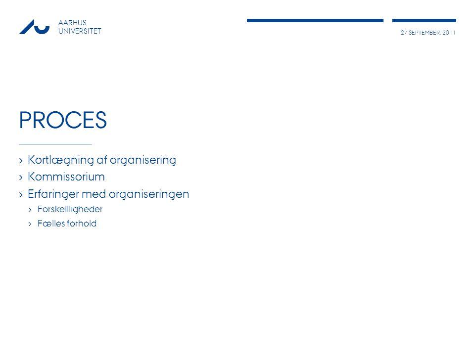 27 SEPTEMBER, 2011 AARHUS UNIVERSITET PROCES › Kortlægning af organisering › Kommissorium › Erfaringer med organiseringen › Forskellligheder › Fælles forhold