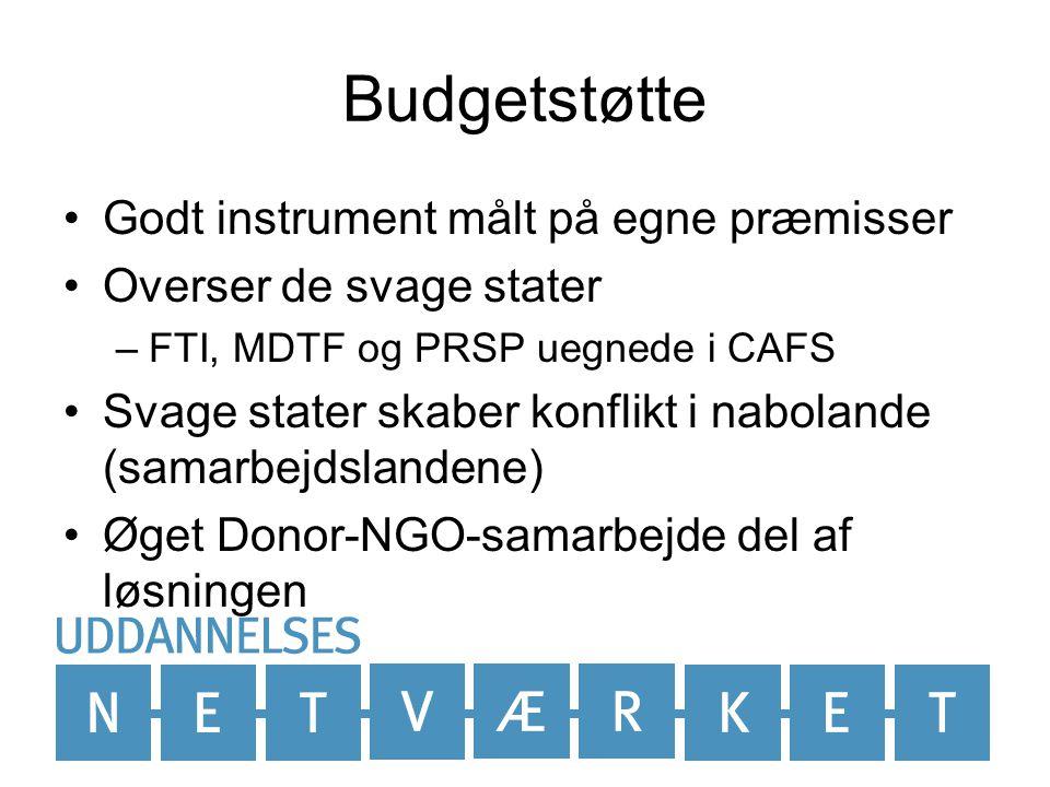 Budgetstøtte Godt instrument målt på egne præmisser Overser de svage stater –FTI, MDTF og PRSP uegnede i CAFS Svage stater skaber konflikt i nabolande (samarbejdslandene) Øget Donor-NGO-samarbejde del af løsningen