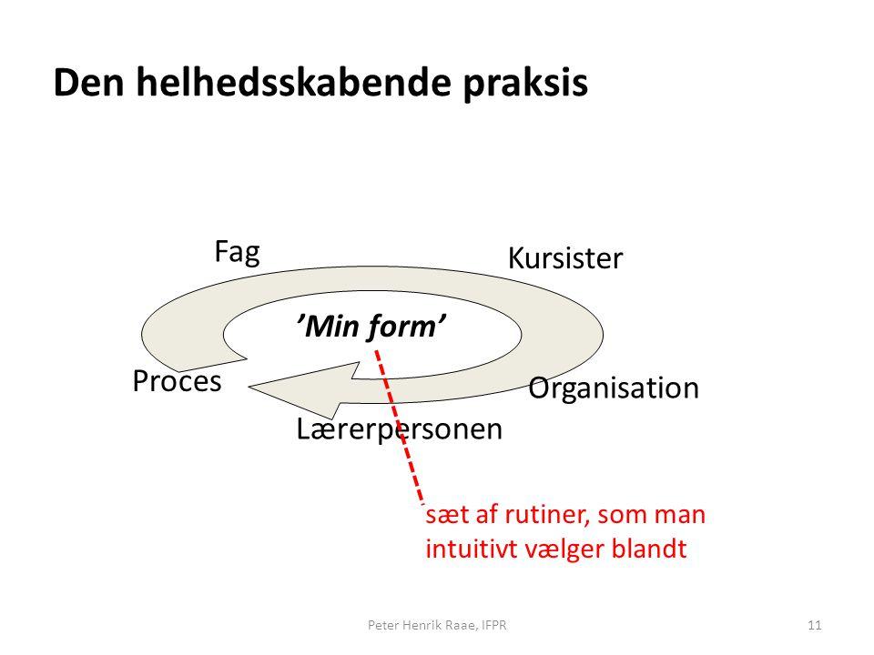 11 Den helhedsskabende praksis Fag Proces 'Min form' Kursister Organisation Lærerpersonen sæt af rutiner, som man intuitivt vælger blandt