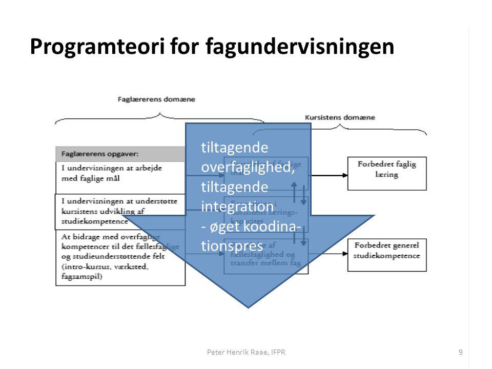 Programteori for fagundervisningen 9Peter Henrik Raae, IFPR tiltagende overfaglighed, tiltagende integration - øget koodina- tionspres