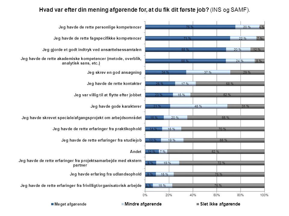 Hvad var efter din mening afgørende for, at du fik dit første job (INS og SAMF).