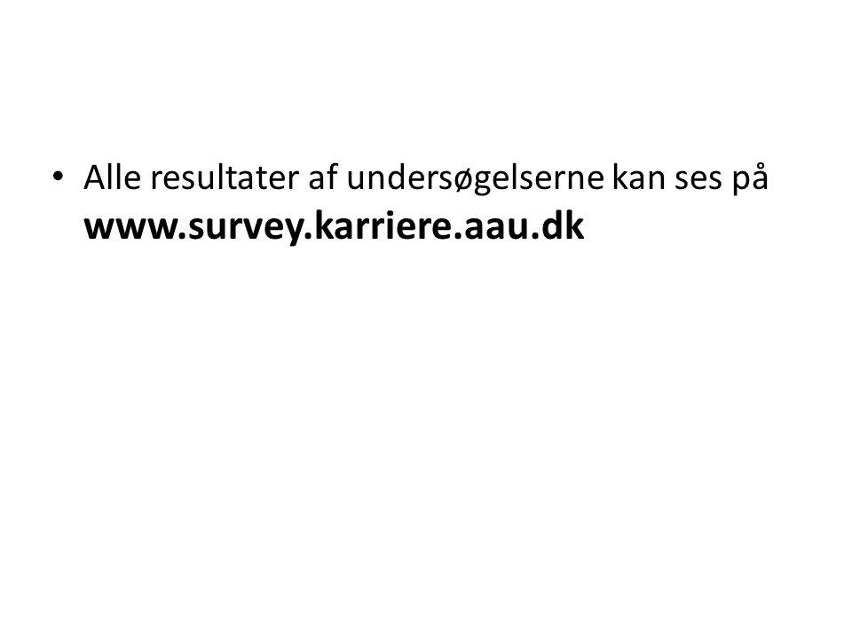 Alle resultater af undersøgelserne kan ses på www.survey.karriere.aau.dk