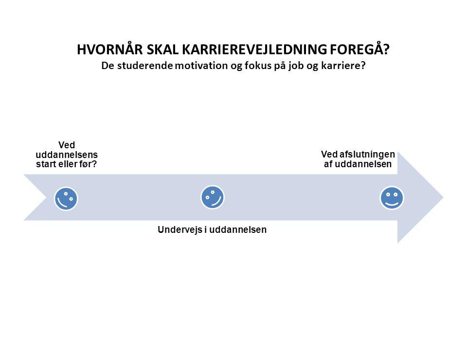 HVORNÅR SKAL KARRIEREVEJLEDNING FOREGÅ. De studerende motivation og fokus på job og karriere.