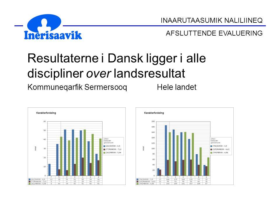 Resultaterne i Dansk ligger i alle discipliner over landsresultat Kommuneqarfik Sermersooq Hele landet INAARUTAASUMIK NALILIINEQ AFSLUTTENDE EVALUERING