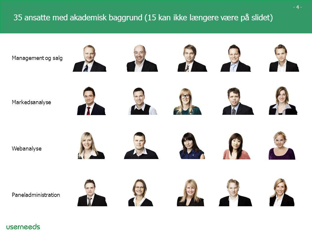 - 4 - 35 ansatte med akademisk baggrund (15 kan ikke længere være på slidet) Management og salg Markedsanalyse Webanalyse Paneladministration