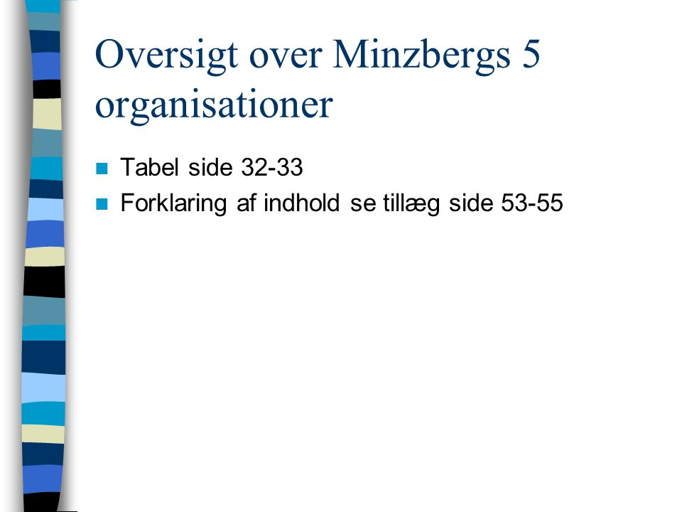 Oversigt over Minzbergs 5 organisationer Tabel side 32-33 Forklaring af indhold se tillæg side 53-55