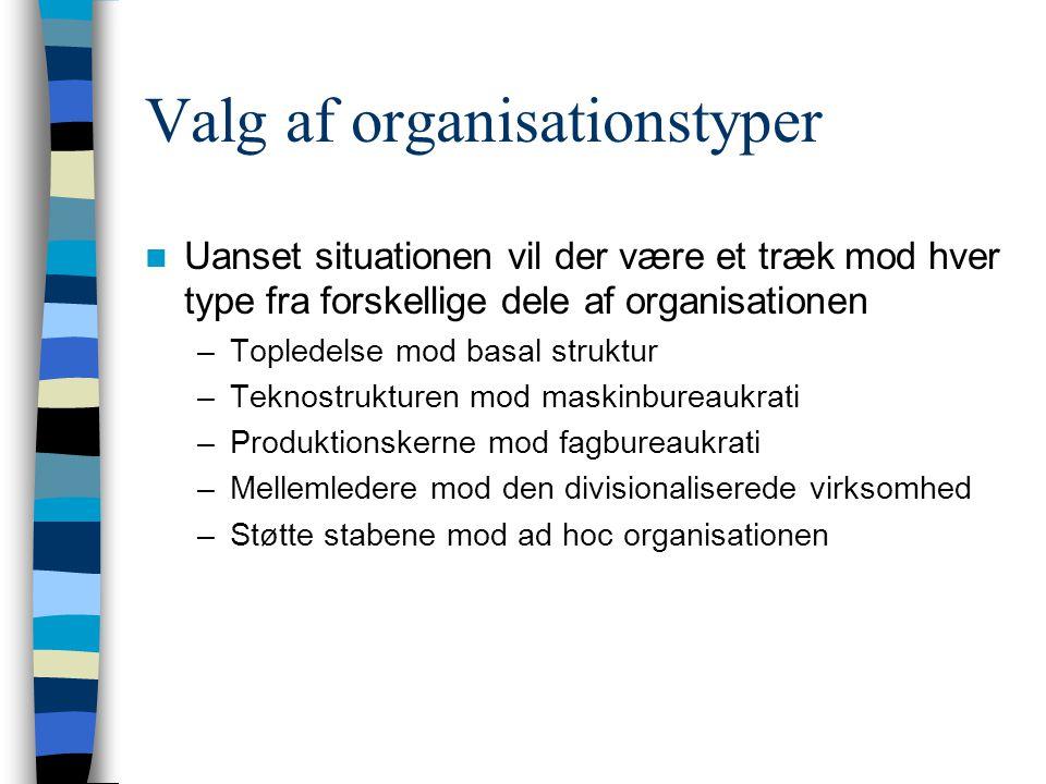 Valg af organisationstyper Uanset situationen vil der være et træk mod hver type fra forskellige dele af organisationen –Topledelse mod basal struktur