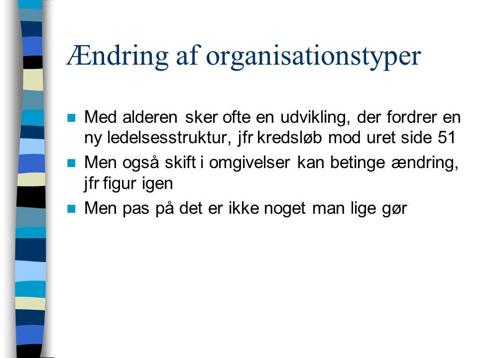 Ændring af organisationstyper Med alderen sker ofte en udvikling, der fordrer en ny ledelsesstruktur, jfr kredsløb mod uret side 51 Men også skift i o