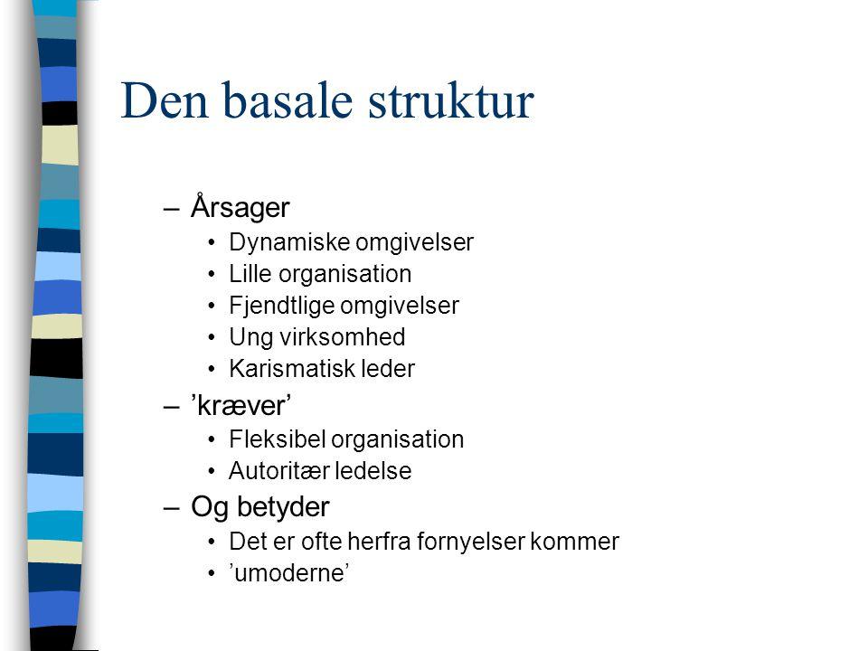 Den basale struktur –Årsager Dynamiske omgivelser Lille organisation Fjendtlige omgivelser Ung virksomhed Karismatisk leder –'kræver' Fleksibel organi