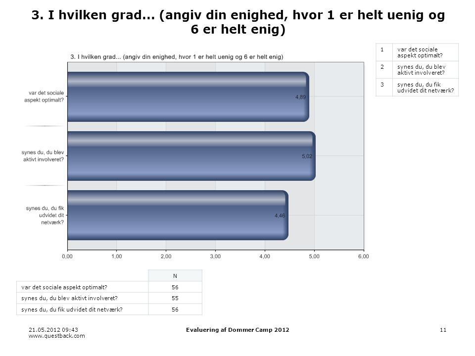 21.05.2012 09:43 www.questback.com Evaluering af Dommer Camp 201211 3.