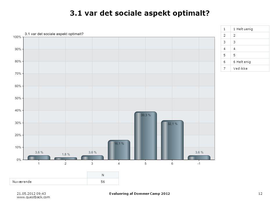 21.05.2012 09:43 www.questback.com Evaluering af Dommer Camp 201212 3.1 var det sociale aspekt optimalt.