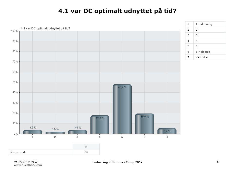 21.05.2012 09:43 www.questback.com Evaluering af Dommer Camp 201216 4.1 var DC optimalt udnyttet på tid.
