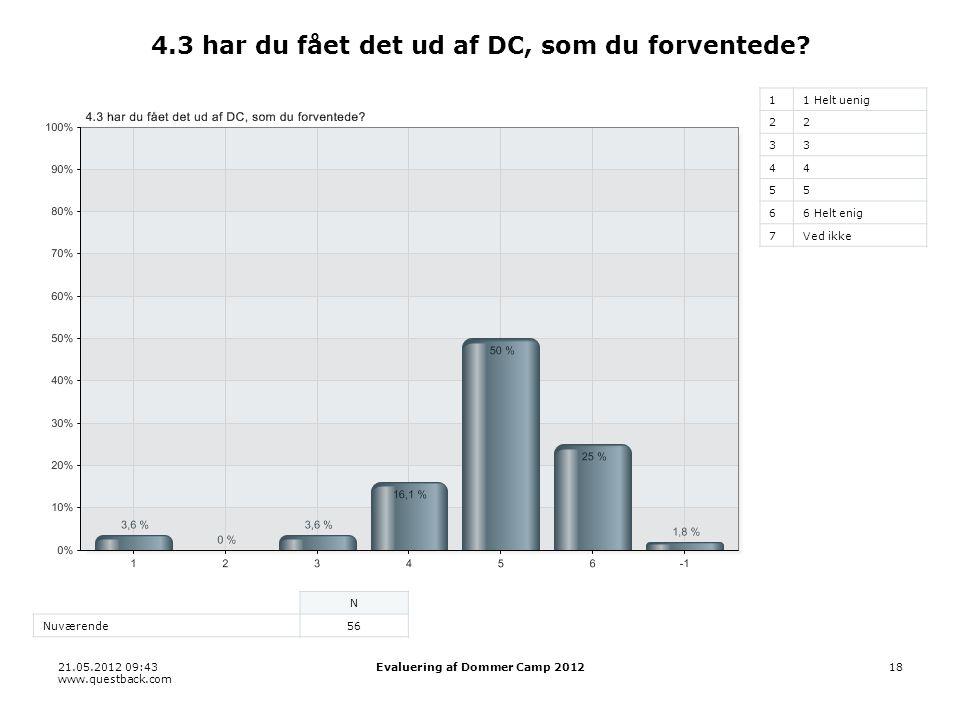 21.05.2012 09:43 www.questback.com Evaluering af Dommer Camp 201218 4.3 har du fået det ud af DC, som du forventede.