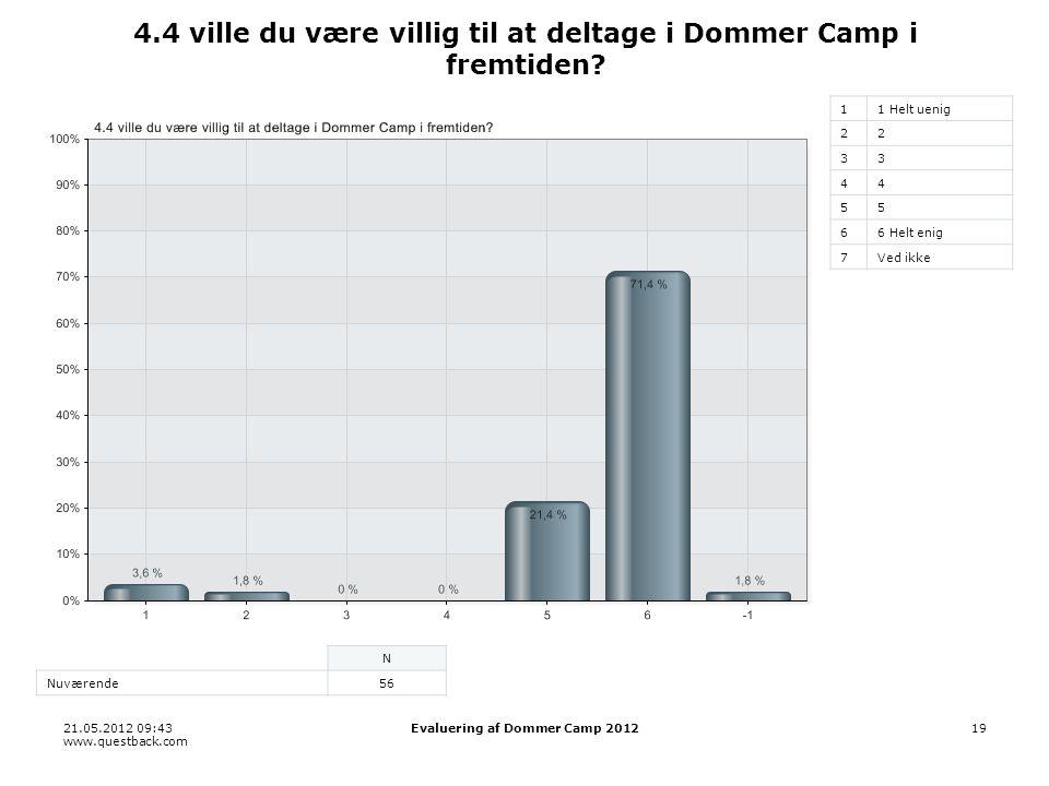 21.05.2012 09:43 www.questback.com Evaluering af Dommer Camp 201219 4.4 ville du være villig til at deltage i Dommer Camp i fremtiden.