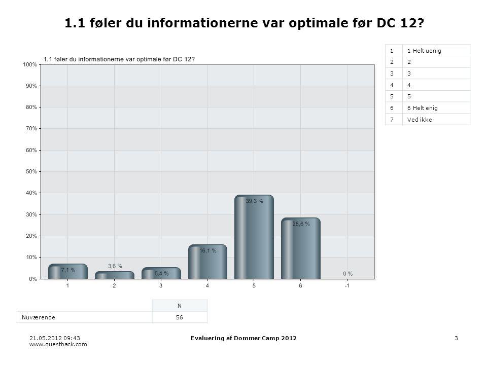 21.05.2012 09:43 www.questback.com Evaluering af Dommer Camp 20123 1.1 føler du informationerne var optimale før DC 12.