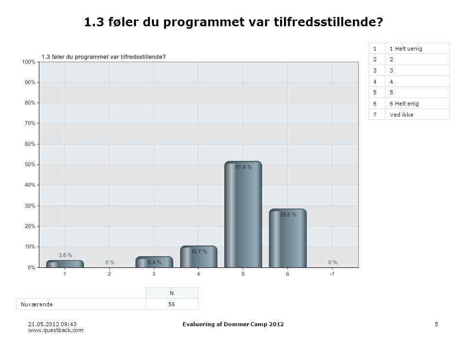 21.05.2012 09:43 www.questback.com Evaluering af Dommer Camp 20125 1.3 føler du programmet var tilfredsstillende.